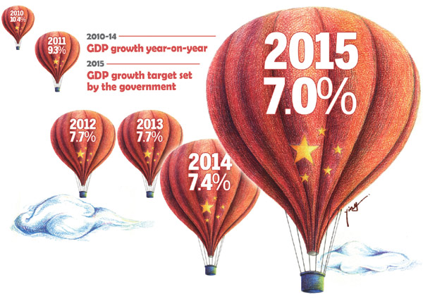 New Normal Of Chinese Economy Compiled By Li Zhongwu Witness 见 证
